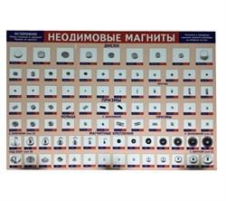 """Плакат """"Витрина с магнитами"""" на самоклеющейся пленке 900х600 мм - фото 7307"""